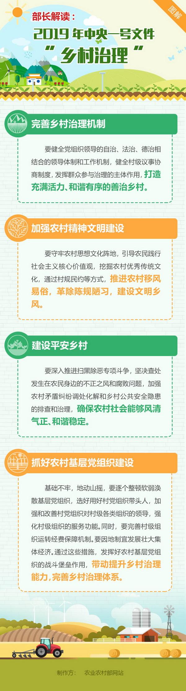 """部长解读:2019年中央一号文件""""乡村治理"""""""